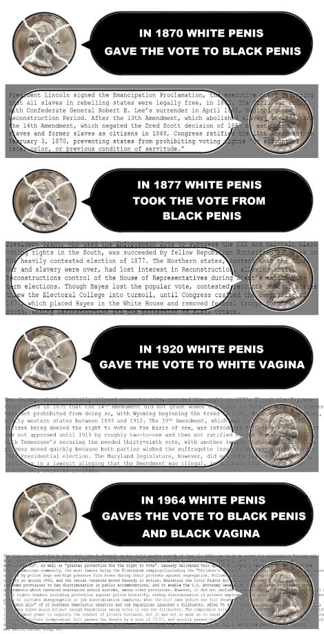 white-penis-history-column-2